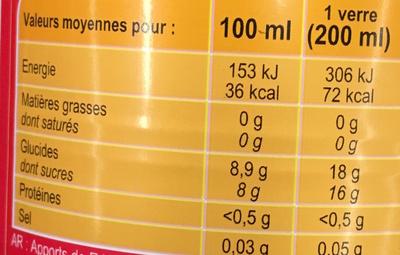 Saveur Agrumes Pétillant - Nutrition facts - fr