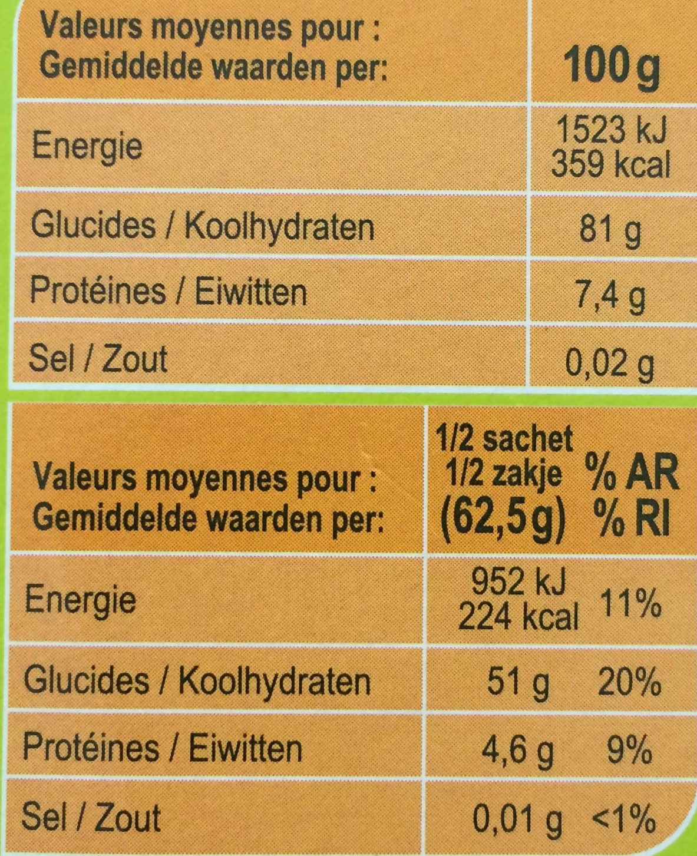 Riz long grain - Informations nutritionnelles