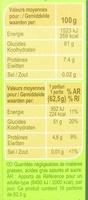 Riz Long Grain - Voedingswaarden