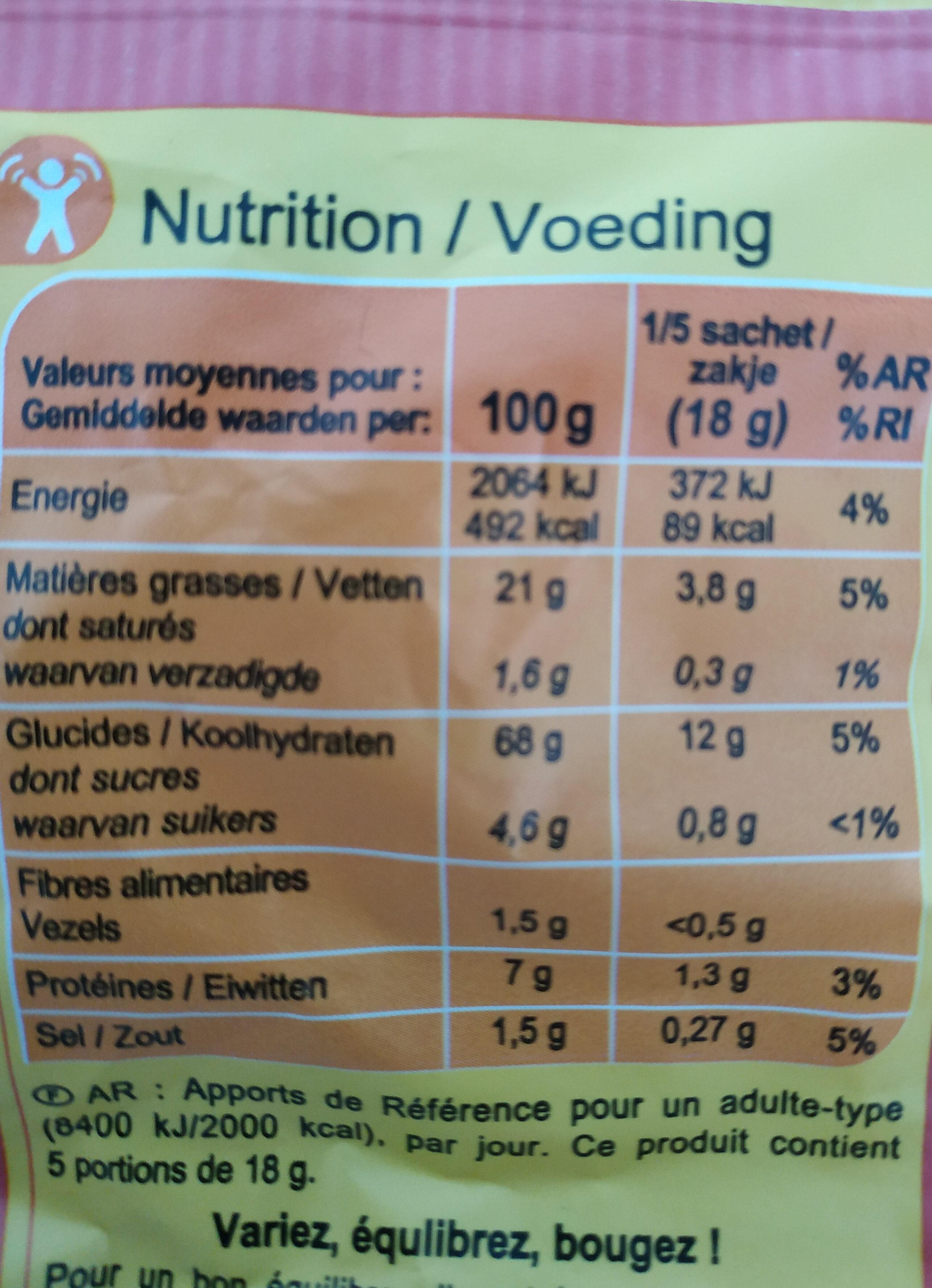 Croustillon jambon fromage - Informations nutritionnelles - fr