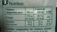 Jus de pomme - Informations nutritionnelles - fr