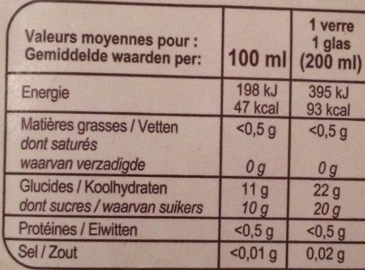 100% Purs Fruits Pressés Jus de Pomme et de Mangue Bio - Voedingswaarden