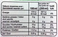 Jus de pamplemousse rose bio - Voedingswaarden