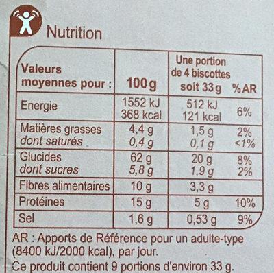 Biscottes à la farine complète - Informations nutritionnelles