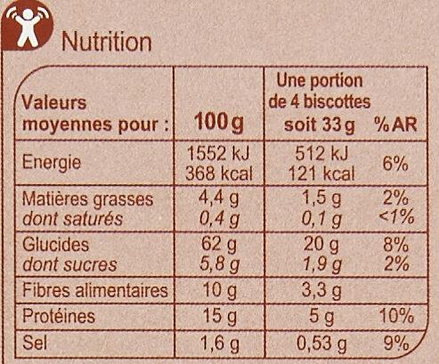 Biscottes à la farine complète - Nutrition facts - fr