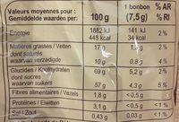 CARAM'CHOC Caramels tendres - Voedingswaarden - fr