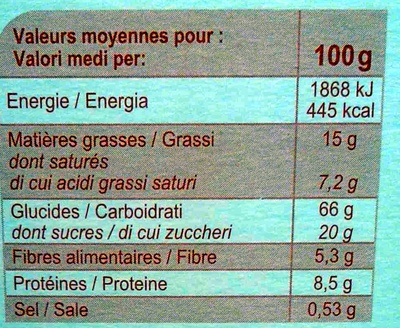 Muesli - Nutrition facts