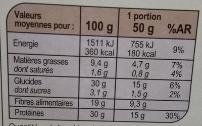 Nos Mélanges Gourmands - Informations nutritionnelles - fr