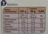 Nos mélanges Gourmands - Blé Lentilles Vertes, lentilles blondes, quinoa, riz sauvage, orge - Informations nutritionnelles - fr