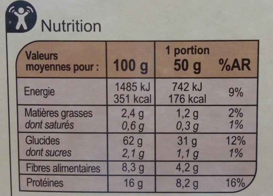 Nos mélanges Gourmands - Blé Lentilles Vertes, lentilles blondes, quinoa, riz sauvage, orge - Voedingswaarden - fr