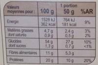 Nos Mélanges Gourmands - Épeautre, Petits Pois, Lentilles Vertes, Soja, Lentilles Blondes, Lentilles Corail - Información nutricional