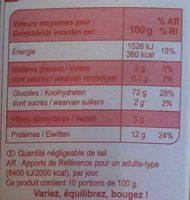 Couscous grains moyens - Wartości odżywcze - fr