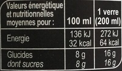 Limonade - Valori nutrizionali - fr