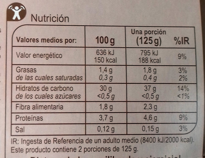 Arroz integral - Informations nutritionnelles