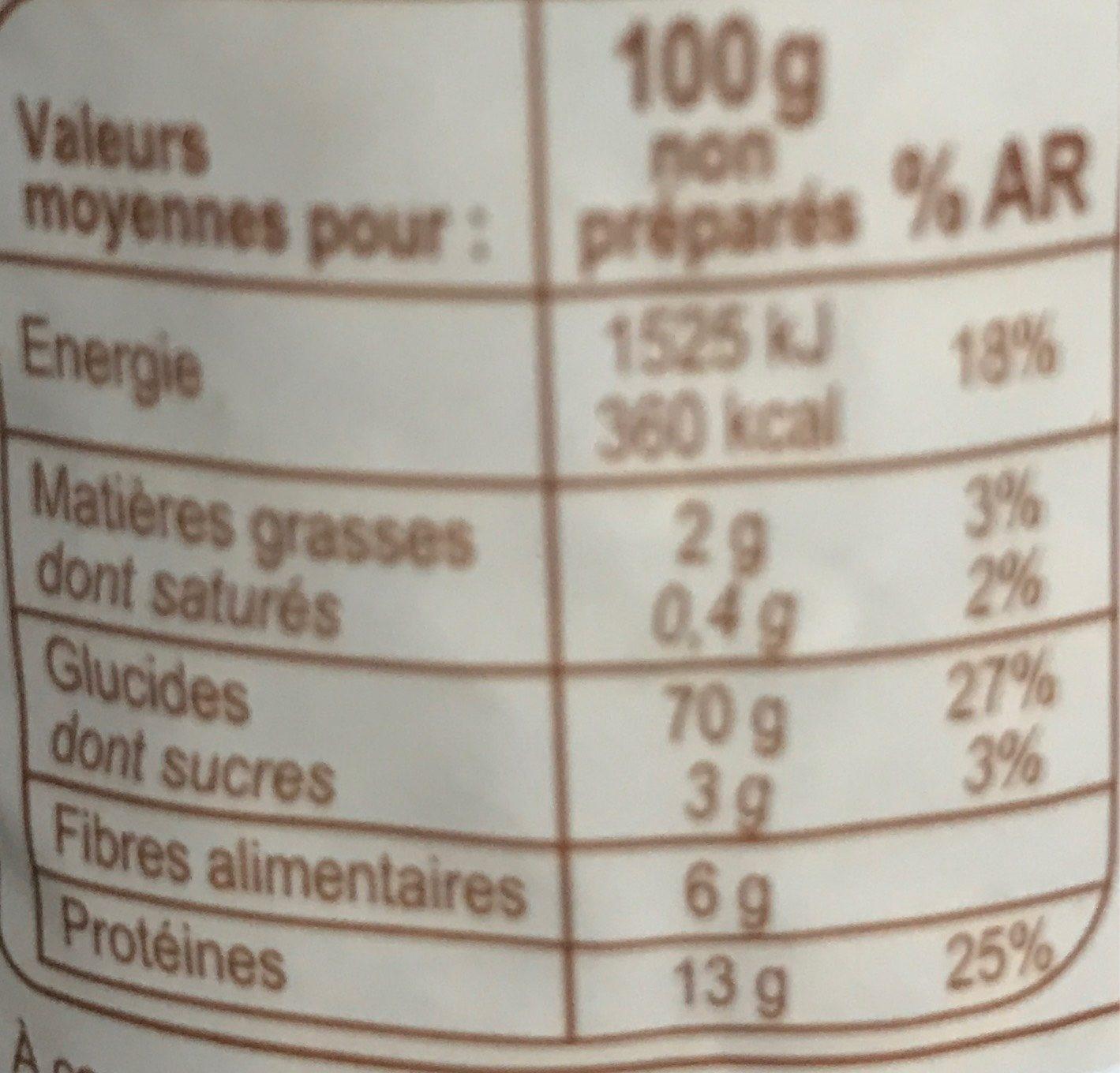 Coquillette Blé complet - Valori nutrizionali - fr