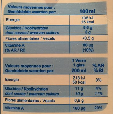 Multifruitsnectar - Informations nutritionnelles - fr