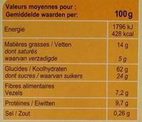 Muesli Floconneux - 2 Chocolats & Noisettes - Información nutricional