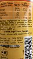 Iced tea - Informations nutritionnelles - fr