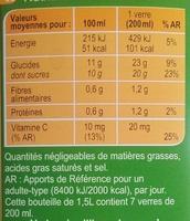 Fruits du Verger - Informations nutritionnelles