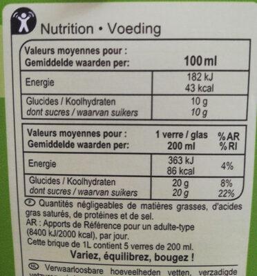 Jus de pomme (à base de concentré) - Informació nutricional