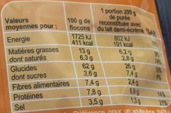 La Purée aux Cèpes - Informations nutritionnelles