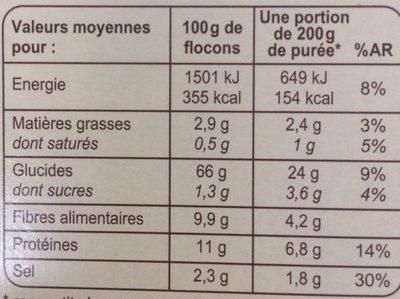 Purée aux Pois Chiches - Nutrition facts