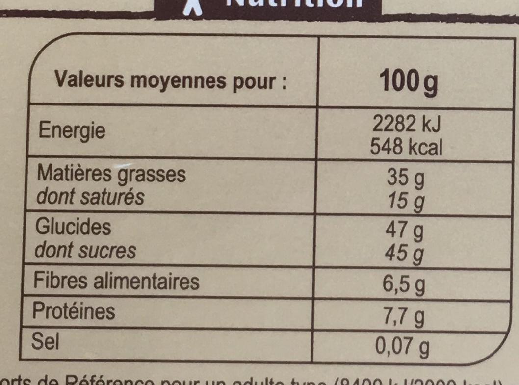 Assortiment de chocolats - Informations nutritionnelles