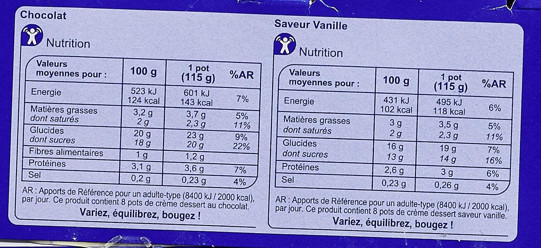 Crème dessert 8 Chocolat 8 Saveur vanille - Nutrition facts - fr