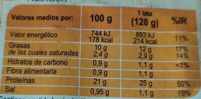 Sardinas en salsa de tomates - Información nutricional - es