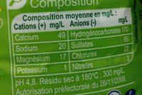 Eau minerale source du roy - Ingrediënten