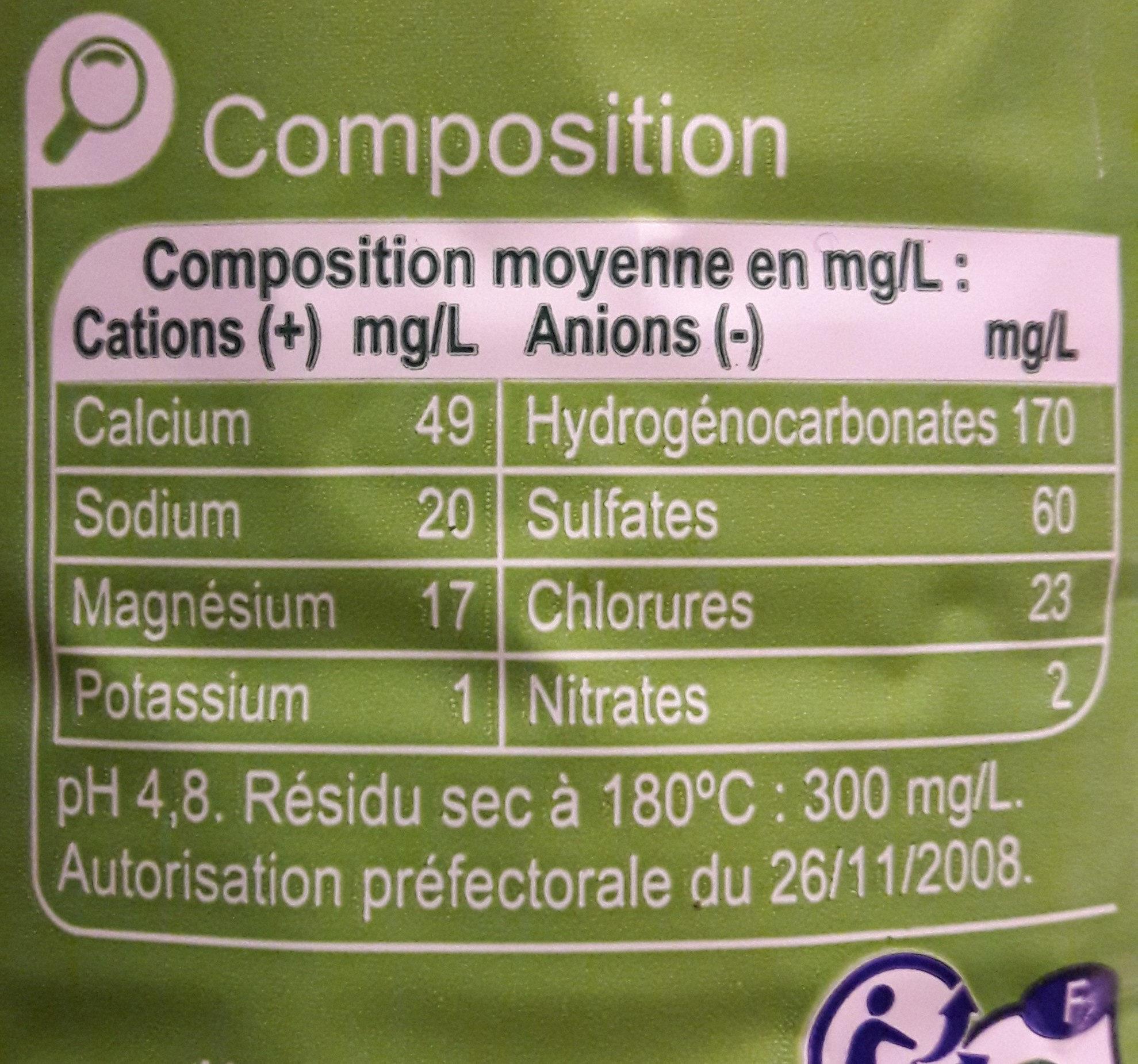 Eau minerale source du roy - Voedingswaarden
