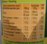 Bifidus Ananas - Nutrition facts - fr