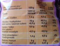 Riz Basmati - Nutrition facts - fr