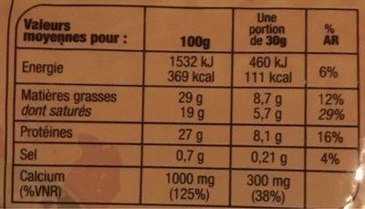 Emmental rapé - Informations nutritionnelles