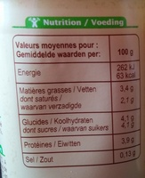 Yaourt au lait entier nature - Nutrition facts