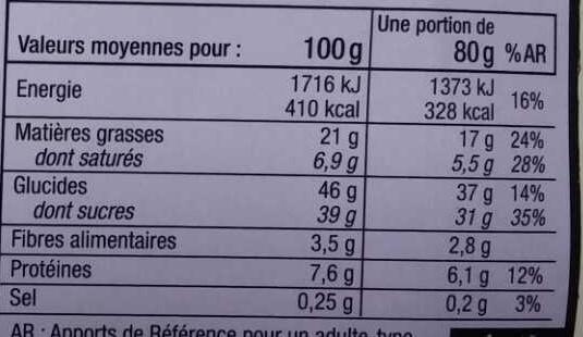 Croustillant au Chocolat Noir - Informations nutritionnelles - fr