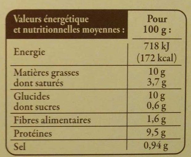 Saucisses de Toulouse Aux lentilles vertes du Berry IGP - Informations nutritionnelles