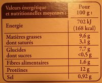 Confit de Canard du Sud-Ouest - Informations nutritionnelles
