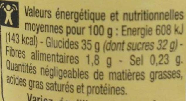 Confit de poires - Informations nutritionnelles - fr