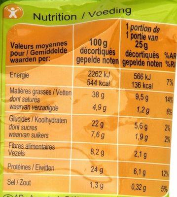 Pistaches grill es sal es carrefour 125 g - Calories pistaches grillees ...