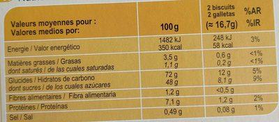 Cuillers pâtissiers - Información nutricional