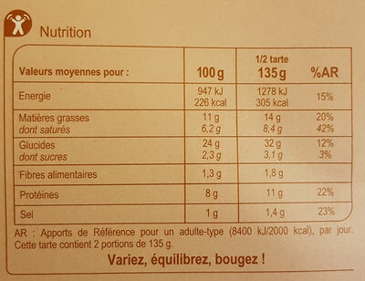 Tarte fine champignons fromages - Voedingswaarden - fr
