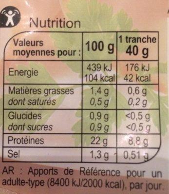 Blanc de Dinde - Nutrition facts
