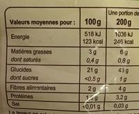 Frites au four - Voedingswaarden - fr