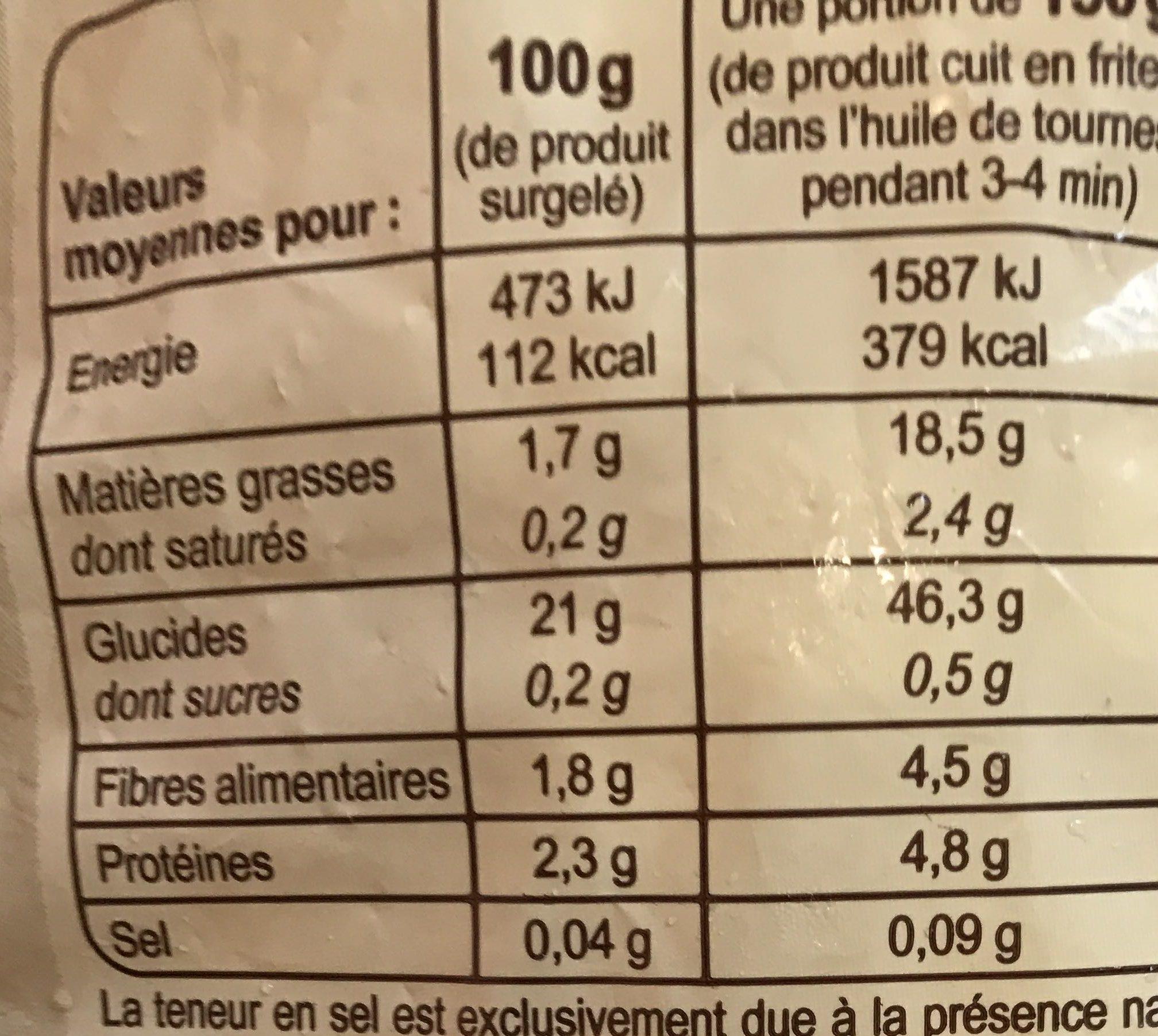 Pommes rissolées Bio - Nutrition facts