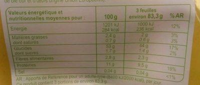 Feuilles de Lasagne - Voedigswaarden
