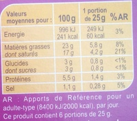 Fromage à tartiner Echalote & ciboulette - Informations nutritionnelles - fr