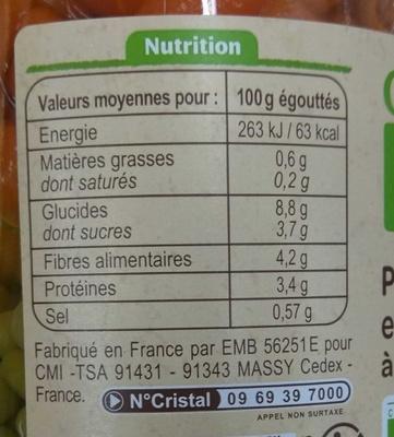 Petits pois Extra Fins et jeunes carottes - Informations nutritionnelles