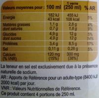 Lait fermentéLeben - Informations nutritionnelles - fr