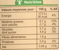 Betterave rouge - Informations nutritionnelles - fr
